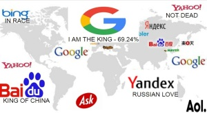 Market share of Search Engine